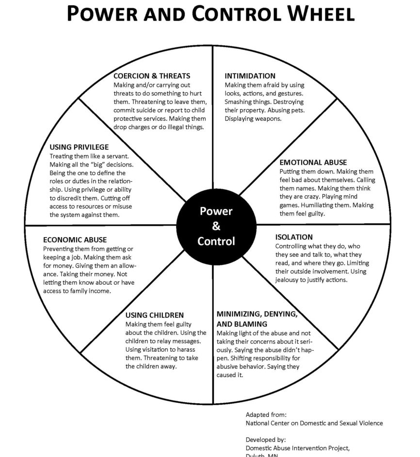 And relationship control wheel power Power and